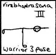 virabhadra 3